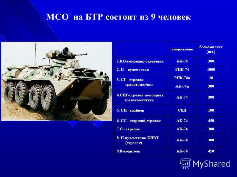 МСО на БТР состоит из 9 человек 450АК-749.В-водитель 300АК-74 8. П-пулеметчик КПВТ (стрелок) 300АК-747. С - стрелок 450АК-746. СС - старший стрелок 100СВД5. СН - снайпер 300АК-74 4.СПГ-стрелок помощник гранатометчика 300АК-74 ц 20РПК-74 ц 3. СГ - стр