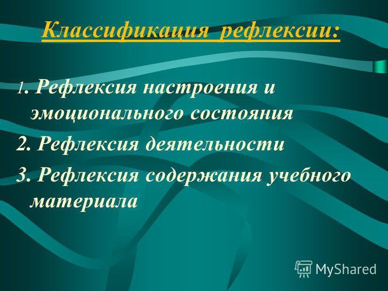Классификация рефлексии: 1. Рефлексия настроения и эмоционального состояния 2. Рефлексия деятельности 3. Рефлексия содержания учебного материала