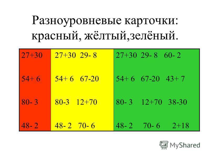 Разноуровневые карточки: красный, жёлтый,зелёный. 27+30 54+ 6 80- 3 48- 2 27+30 29- 8 54+ 6 67-20 80-3 12+70 48- 2 70- 6 27+30 29- 8 60- 2 54+ 6 67-20 43+ 7 80- 3 12+70 38-30 48- 2 70- 6 2+18