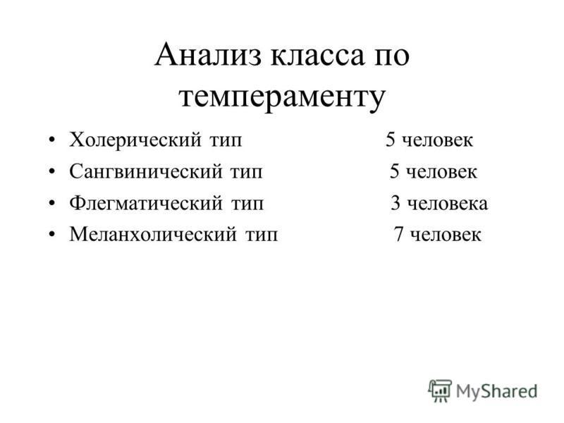 Анализ класса по темпераменту Холерический тип 5 человек Сангвинический тип 5 человек Флегматический тип 3 человека Меланхолический тип 7 человек