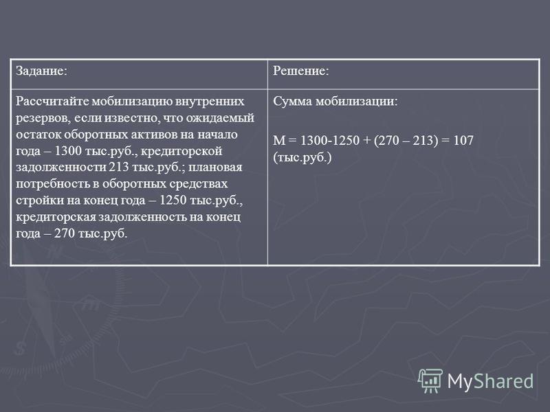 Задание:Решение: Рассчитайте мобилизацию внутренних резервов, если известно, что ожидаемый остаток оборотных активов на начало года – 1300 тыс.руб., кредиторской задолженности 213 тыс.руб.; плановая потребность в оборотных средствах стройки на конец