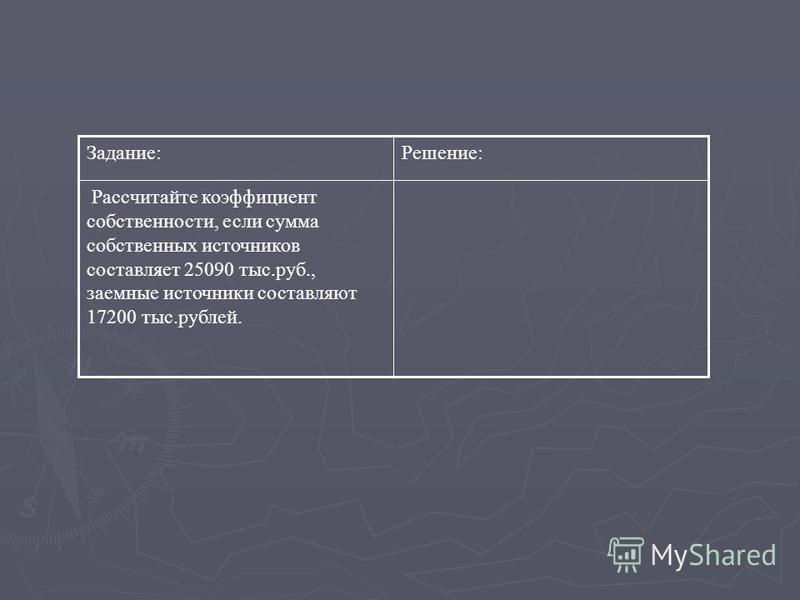 Задание:Решение: Рассчитайте коэффициент собственности, если сумма собственных источников составляет 25090 тыс.руб., заемные источники составляют 17200 тыс.рублей.