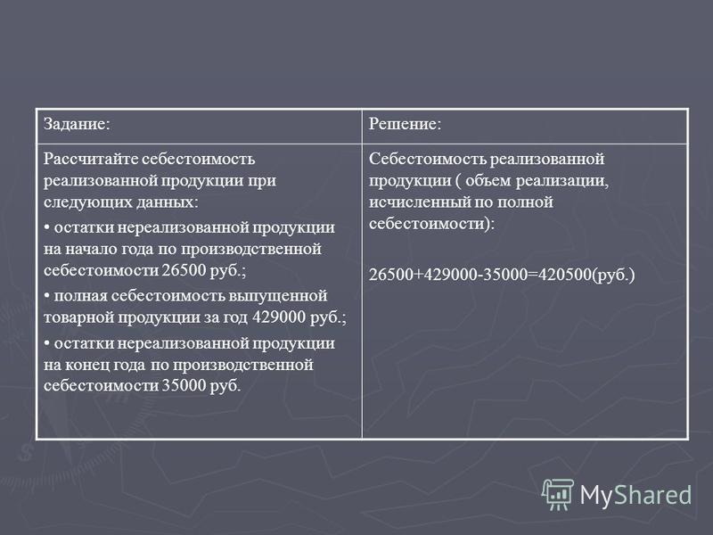 Задание:Решение: Рассчитайте себестоимость реализованной продукции при следующих данных: остатки нереализованной продукции на начало года по производственной себестоимости 26500 руб.; полная себестоимость выпущенной товарной продукции за год 429000 р
