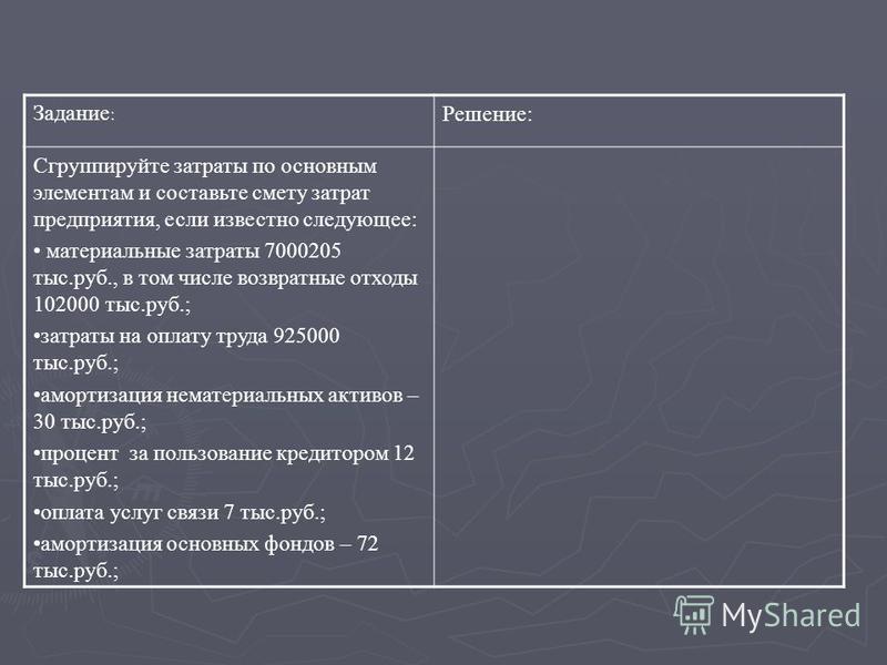 Задание : Решение: Сгруппируйте затраты по основным элементам и составьте смету затрат предприятия, если известно следующее: материальные затраты 7000205 тыс.руб., в том числе возвратные отходы 102000 тыс.руб.; затраты на оплату труда 925000 тыс.руб.