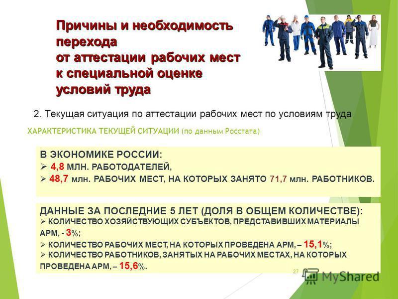 ХАРАКТЕРИСТИКА ТЕКУЩЕЙ СИТУАЦИИ (по данным Росстата) В ЭКОНОМИКЕ РОССИИ: 4,8 МЛН. РАБОТОДАТЕЛЕЙ, 48,7 млн. РАБОЧИХ МЕСТ, НА КОТОРЫХ ЗАНЯТО 71,7 млн. РАБОТНИКОВ. Причины и необходимость перехода от аттестации рабочих мест к специальной оценке условий