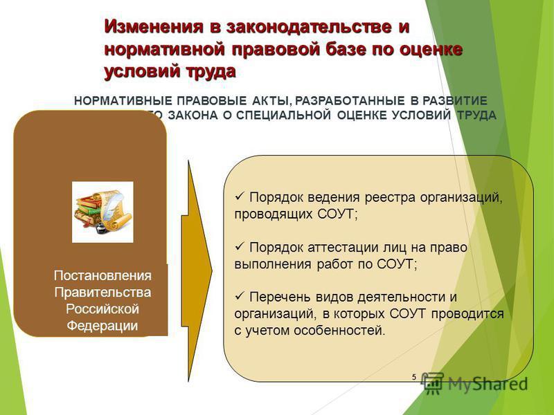 Изменения в законодательстве и нормативной правовой базе по оценке условий труда НОРМАТИВНЫЕ ПРАВОВЫЕ АКТЫ, РАЗРАБОТАННЫЕ В РАЗВИТИЕ ФЕДЕРАЛЬНОГО ЗАКОНА О СПЕЦИАЛЬНОЙ ОЦЕНКЕ УСЛОВИЙ ТРУДА Постановления Правительства Российской Федерации Порядок веден
