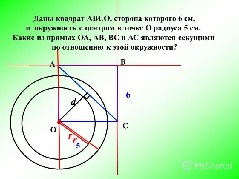 Даны квадрат АВСО, сторона которого 6 см, и окружность с центром в точке О радиуса 5 см. Какие из прямых ОА, АВ, ВС и АС являются секущими по отношению к этой окружности? d r О А В С r О 5 6
