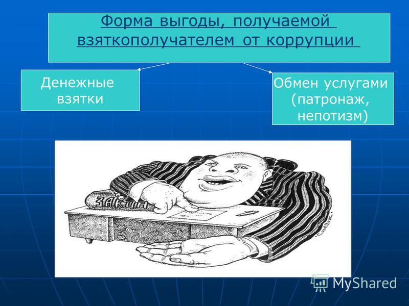 Форма выгоды, получаемой взяткополучателем от коррупции Денежные взятки Обмен услугами (патронаж, непотизм)