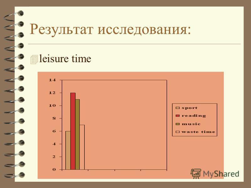 Результат исследования: 4 regime