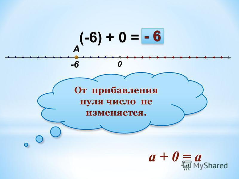 0 (-6) + 0 = -6 А От прибавления нуля число не изменяется. а + 0 = а