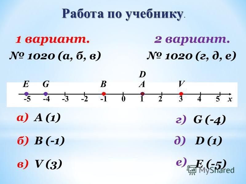 -5 -4 -3 -2 -1 0 1 2 3 4 5 х 1 вариант. АВ 2 вариант. 1020 (а, б, в) 1020 (г, д, е) а) А (1) б)В (-1) в)V (3) V г)G (-4) G д)D (1) D e)e) E (-5) E Работа по учебнику Работа по учебнику.