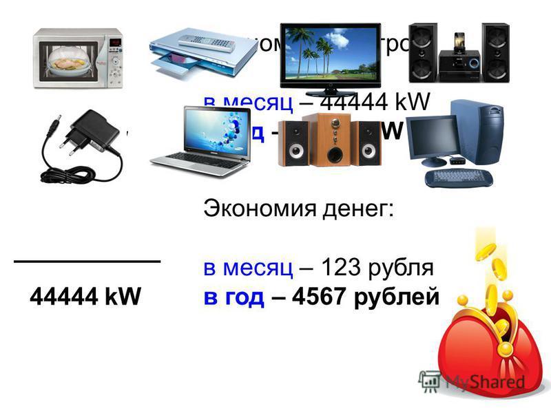 +60 kW+90 kW+80 kW Экономия электроэнергии: в месяц – 44444 kW в год – 88888 kW +80 kW +50 kW40 kW+60 kW +80 kW 44444 kW Экономия денег: в месяц – 123 рубля в год – 4567 рублей