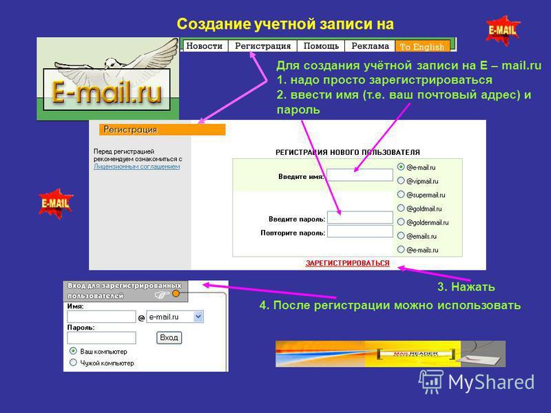 Создание учетной записи на Для создания учётной записи на E – mail.ru 1. надо просто зарегистрироваться 2. ввести имя (т.е. ваш почтовый адрес) и пароль 4. После регистрации можно использовать 3. Нажать