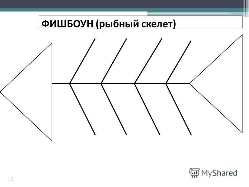 13 ФИШБОУН (рыбный скелет)