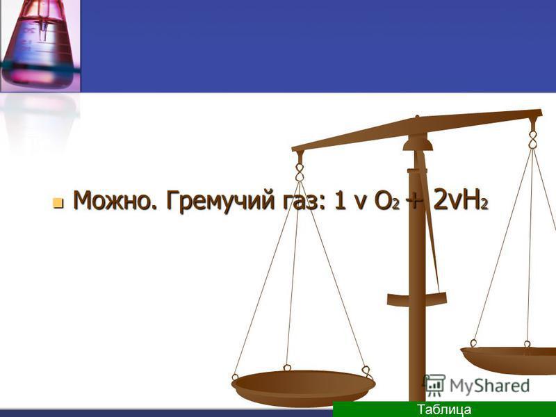Можно. Гремучий газ: 1 v O 2 + 2vH 2 Можно. Гремучий газ: 1 v O 2 + 2vH 2 Таблица
