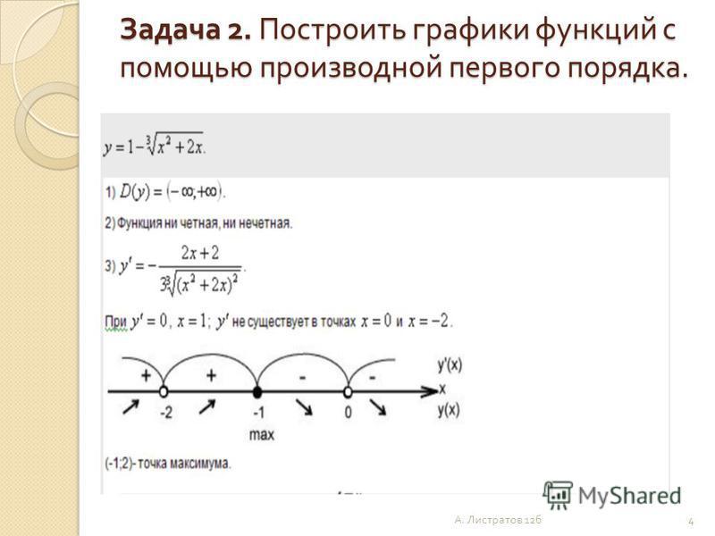 Задача 2. Построить графики функций с помощью производной первого порядка. 4 А. Листратов 12 б