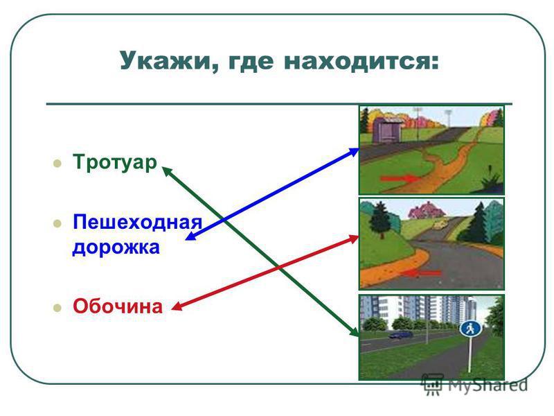 Укажи, где находится: Тротуар Пешеходная дорожка Обочина