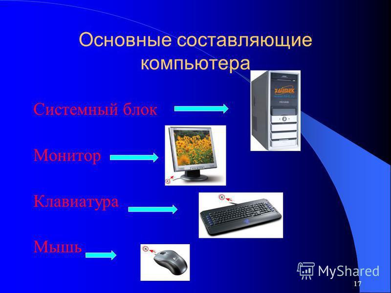 17 Основные составляющие компьютера Системный блок Монитор Клавиатура Мышь