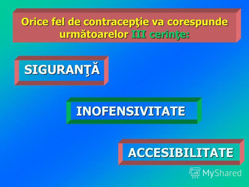Orice fel de contracepţie va corespunde următoarelor III cerinţe: SIGURANŢĂ SIGURANŢĂ INOFENSIVITATE INOFENSIVITATE ACCESIBILITATE ACCESIBILITATE