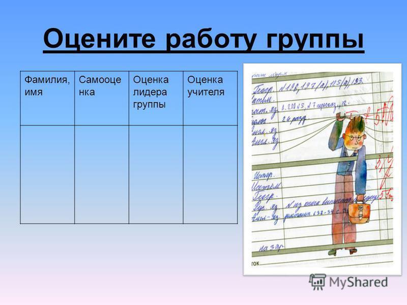 Оцените работу группы Фамилия, имя Самооценка Оценка лидера группы Оценка учителя