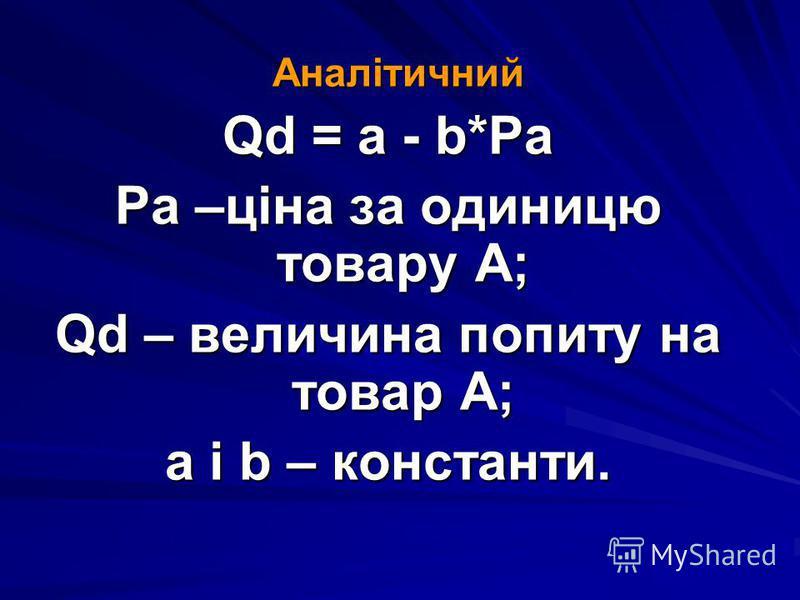 Аналітичний Аналітичний Qd = a - b*Pa Pa –ціна за одиницю товару А; Qd – величина попиту на товар А; a і b – константи.