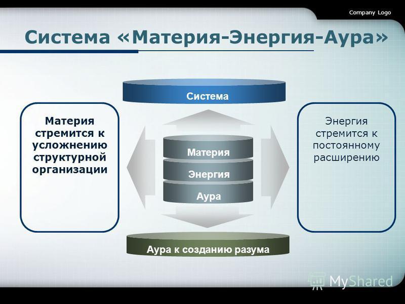 Company Logo Система «Материя-Энергия-Аура» Материя Энергия Аура Материя стремится к усложнению структурной организации Энергия стремится к постоянному расширению Система Аура к созданию разума