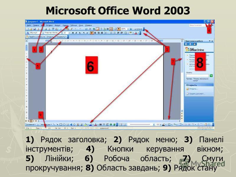 Microsoft Office Word 2003 1) Рядок заголовка; 2) Рядок меню; 3) Панелі інструментів; 4) Кнопки керування вікном; 5) Лінійки; 6) Робоча область; 7) Смуги прокручування; 8) Область завдань; 9) Рядок стану
