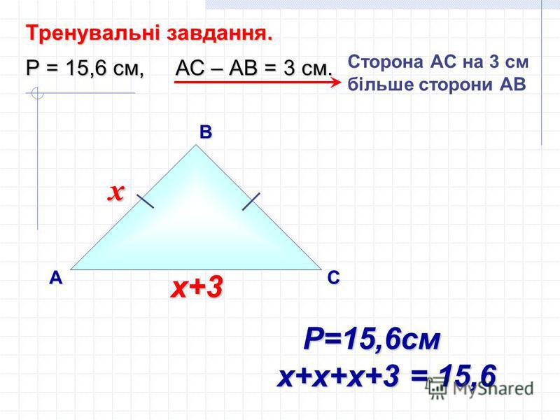 В АС Тренувальні завдання. Р = 15,6 см, АС – АВ = 3 см. Сторона AС на 3 см більше сторони АВ х х+3 х Р=15,6см Р=15,6см х+х+х+3 = 15,6
