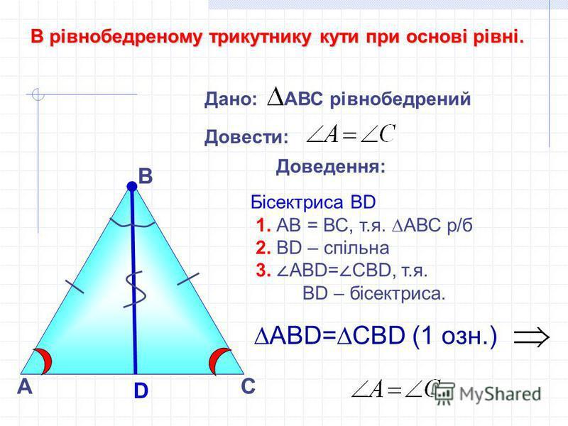 А В Доведення: Бісектриса ВD 1. АВ = ВС, т.я. АВС р/б 2. ВD – спільна 3. ABD= СВD, т.я. ВD – бісектриса. АВD=СBD (1 озн.) D С Дано: АВС рівнобедрений Довести: В рівнобедреному трикутнику кути при основі рівні.