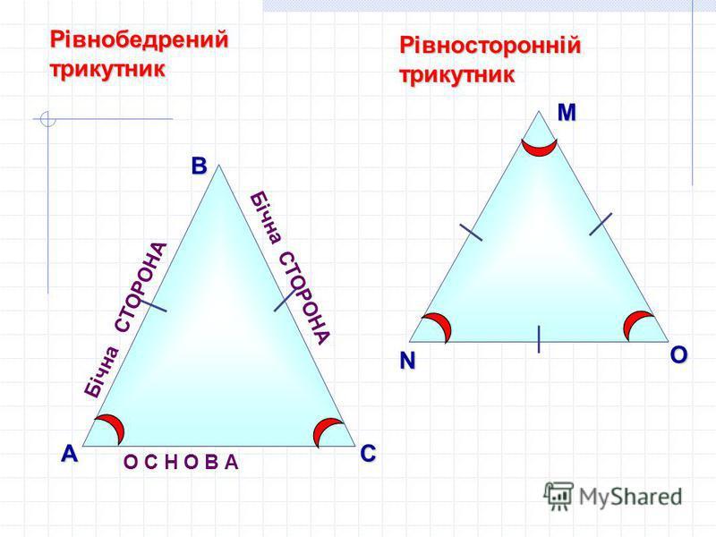 В АС Рівнобедрений трикутник О С Н О В А Бічна СТОРОНА Рівносторонній трикутник N M O