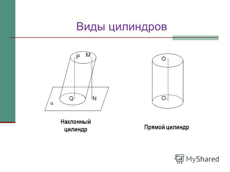P QN M α Наклонный цилиндр О О1О1 Прямой цилиндр Виды цилиндров