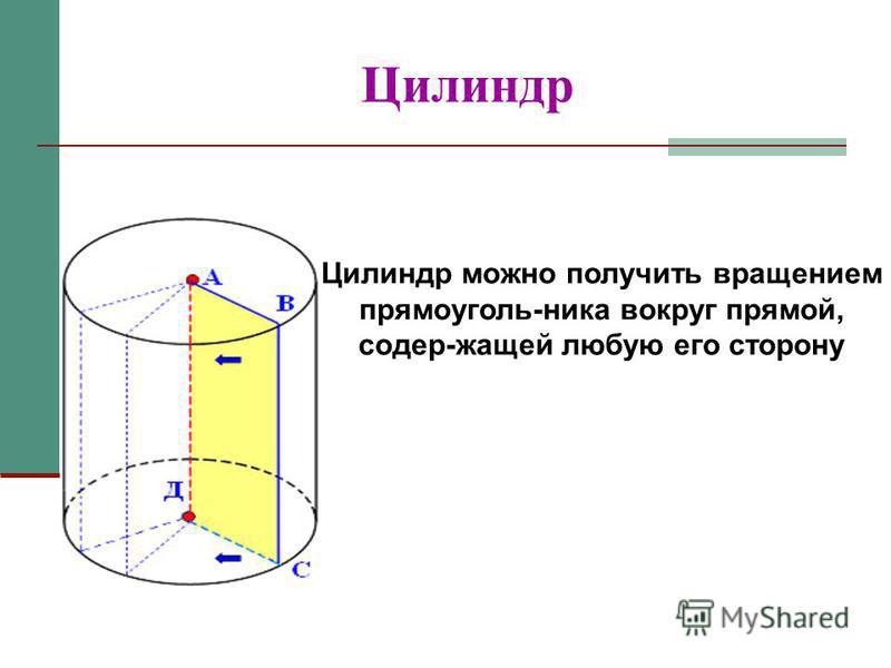 Цилиндр Цилиндр можно получить вращением прямоуголь-ника вокруг прямой, содер-жащей любую его сторону