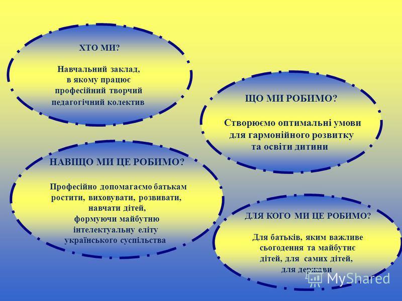 ХТО МИ? Навчальний заклад, в якому працює професійний творчий педагогічний колектив НАВІЩО МИ ЦЕ РОБИМО? Професійно допомагаємо батькам ростити, виховувати, розвивати, навчати дітей, формуючи майбутню інтелектуальну еліту українського суспільства ЩО