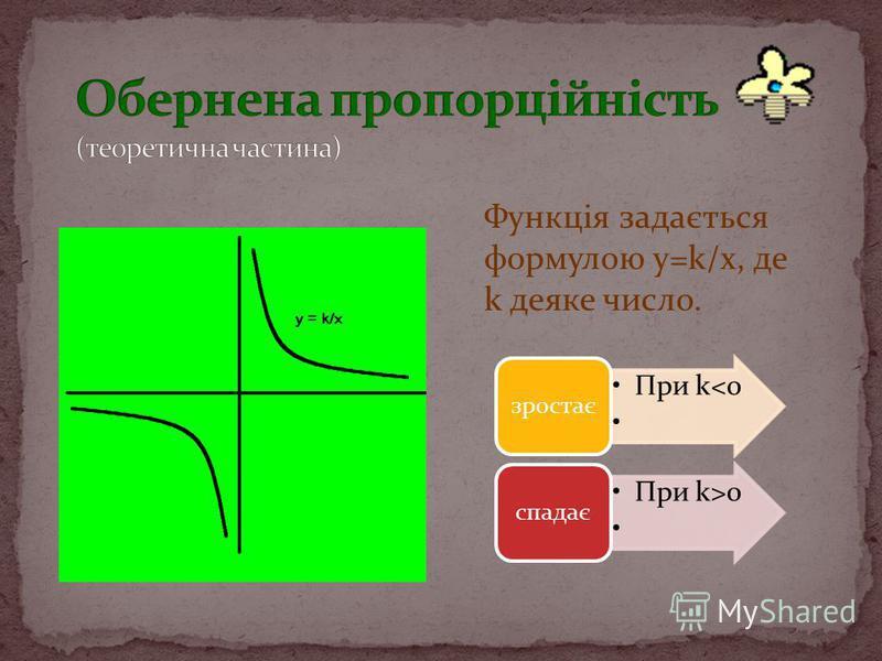 Функція задається формулою y=k/x, де k деяке число. При k<0 зростає При k>0 спадає