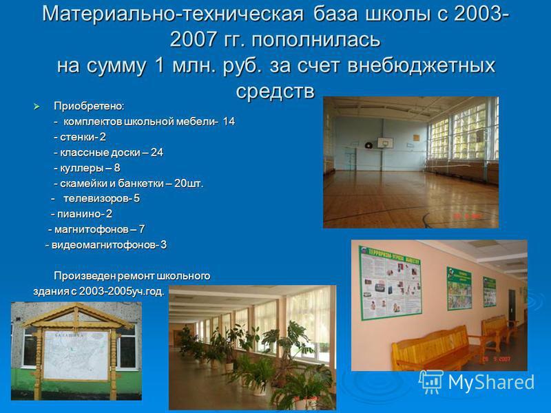 Материально-техническая база школы с 2003- 2007 гг. пополнилась на сумму 1 млн. руб. за счет внебюджетных средств Приобретено: Приобретено: - комплектов школьной мебели- 14 - комплектов школьной мебели- 14 - стенки- 2 - стенки- 2 - классные доски – 2