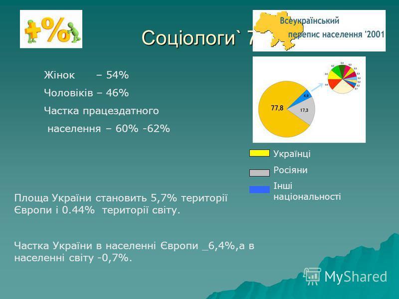 Соціологи` 7 Українці Росіяни Інші національності Жінок – 54% Чоловіків – 46% Частка працездатного населення – 60% -62% Площа України становить 5,7% території Європи і 0.44% території світу. Частка України в населенні Європи _6,4%,а в населенні світу