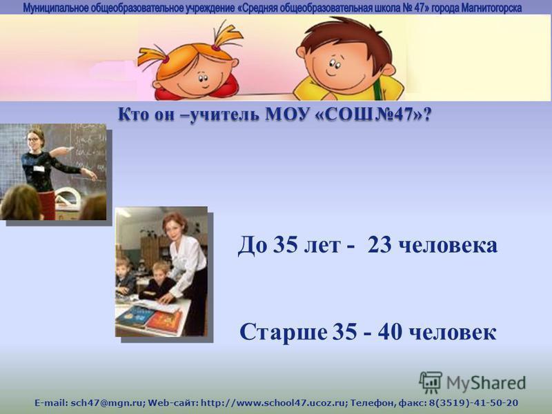 E-mail: sch47@mgn.ru; Web-сайт: http://www.school47.ucoz.ru; Телефон, факс: 8(3519)-41-50-20 Кто он –учитель МОУ «СОШ47»? До 35 лет - 23 человека Старше 35 - 40 человек