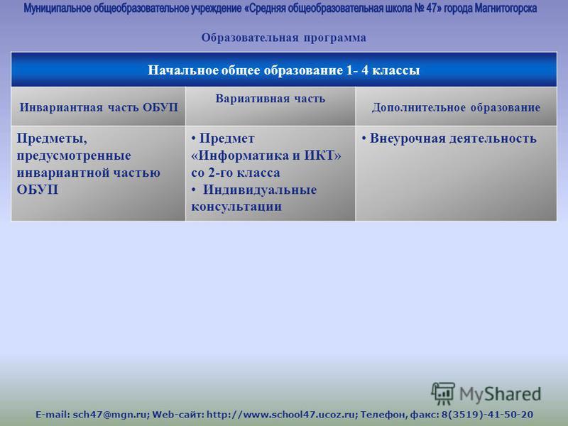 E-mail: sch47@mgn.ru; Web-сайт: http://www.school47.ucoz.ru; Телефон, факс: 8(3519)-41-50-20 Начальное общее образование 1- 4 классы Инвариантная часть ОБУП Вариативная часть Дополнительное образование Предметы, предусмотренные инвариантной частью ОБ