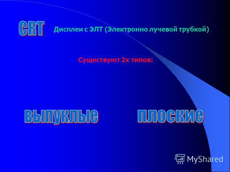 Дисплеи с ЭЛТ (Электронно лучевой трубкой) Существуют 2 х типов:
