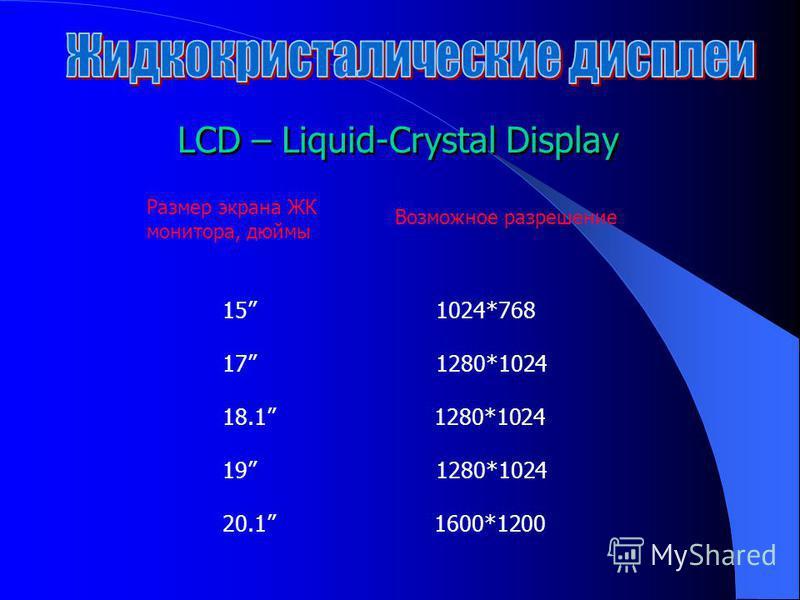 LCD – Liquid-Crystal Display Размер экрана ЖК монитора, дюймы Возможное разрешение 15 1024*768 17 1280*1024 18.1 1280*1024 19 1280*1024 20.1 1600*1200