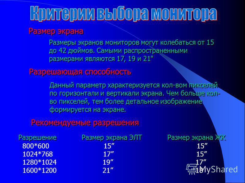 Размер экрана Размеры экранов мониторов могут колебаться от 15 до 42 дюймов. Самыми распространенными размерами являются 17, 19 и 21