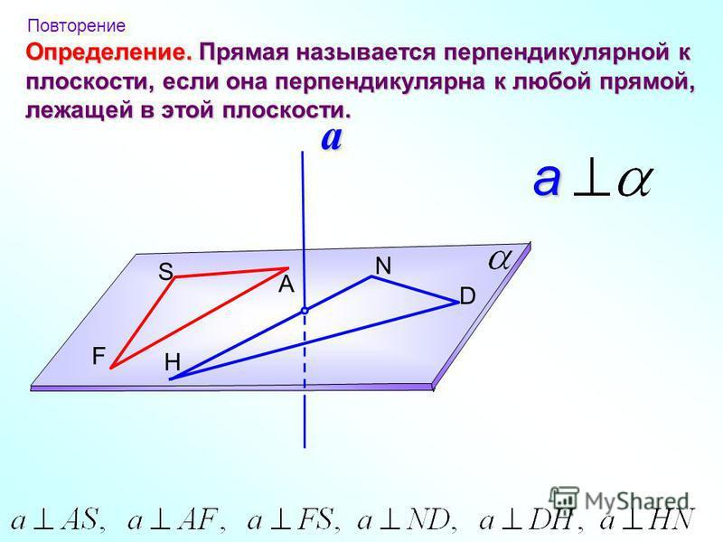 Определение.a a S A F N D H Прямая называется перпендикулярной к плоскости, если она перпендикулярна к любой прямой, лежащей в этой плоскости. Прямая называется перпендикулярной к плоскости, если она перпендикулярна к любой прямой, лежащей в этой пло