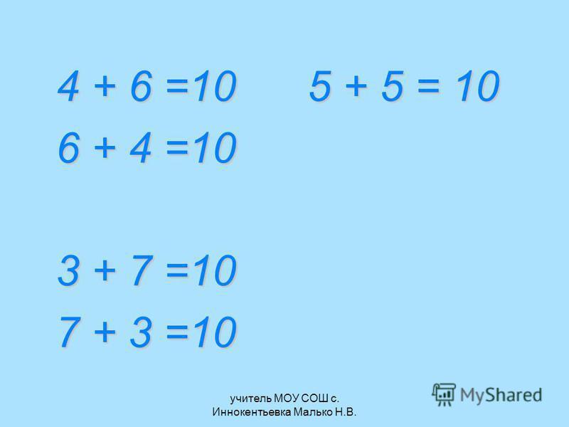учитель МОУ СОШ с. Иннокентьевка Малько Н.В. 4 + 6 =10 6 + 4 =10 3 + 7 =10 7 + 3 =10 5 + 5 = 10 5 + 5 = 10