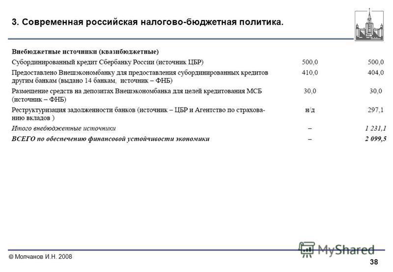 38 Молчанов И.Н. 2008 3. Современная российская налогово-бюджетная политика.