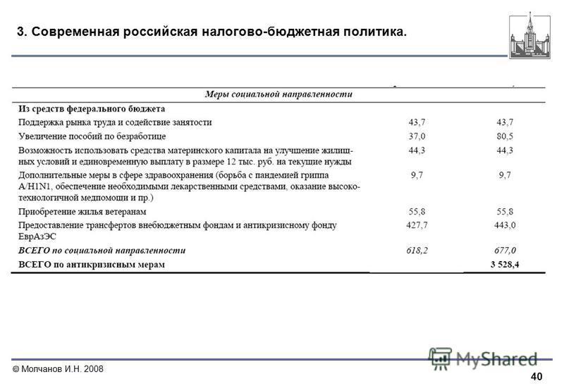 40 Молчанов И.Н. 2008 3. Современная российская налогово-бюджетная политика.