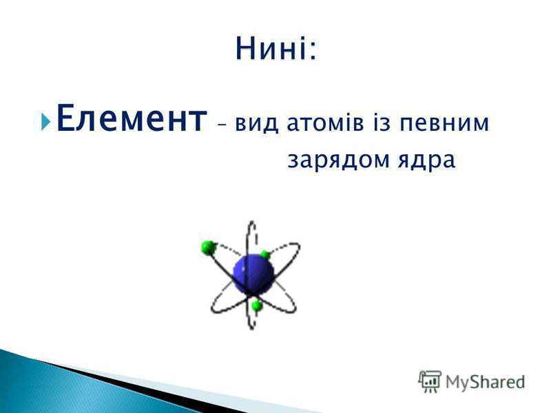 Елемент – вид атомів із певним зарядом ядра