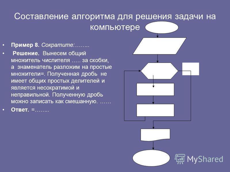 Составление алгоритма для решения задачи на компьютере Пример 8. Сократите:…….. Решение. Вынесем общий множитель числителя ….. за скобки, а знаменатель разложим на простые множители=. Полученная дробь не имеет общих простых делителей и является несок