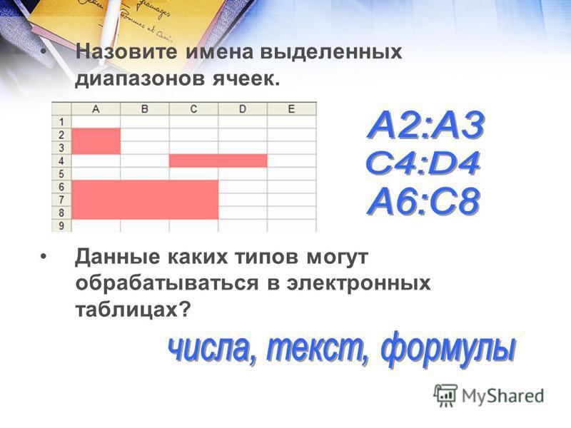 Назовите имена выделенных диапазонов ячеек. Данные каких типов могут обрабатываться в электронных таблицах?