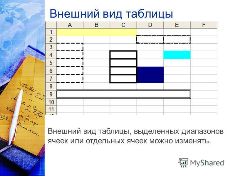 Внешний вид таблицы Внешний вид таблицы, выделенных диапазонов ячеек или отдельных ячеек можно изменять.