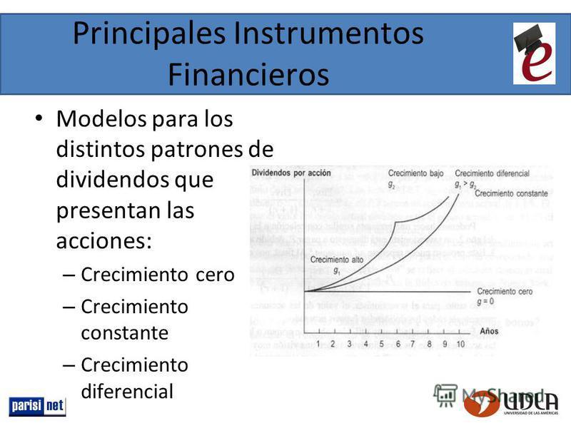 Principales Instrumentos Financieros Modelos para los distintos patrones de dividendos que presentan las acciones: – Crecimiento cero – Crecimiento constante – Crecimiento diferencial